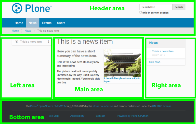 You May Need To Adapt These Terms As Needed For Your Plone Web Site Design Encounter Varied Describing Screen Real Estate Such Right